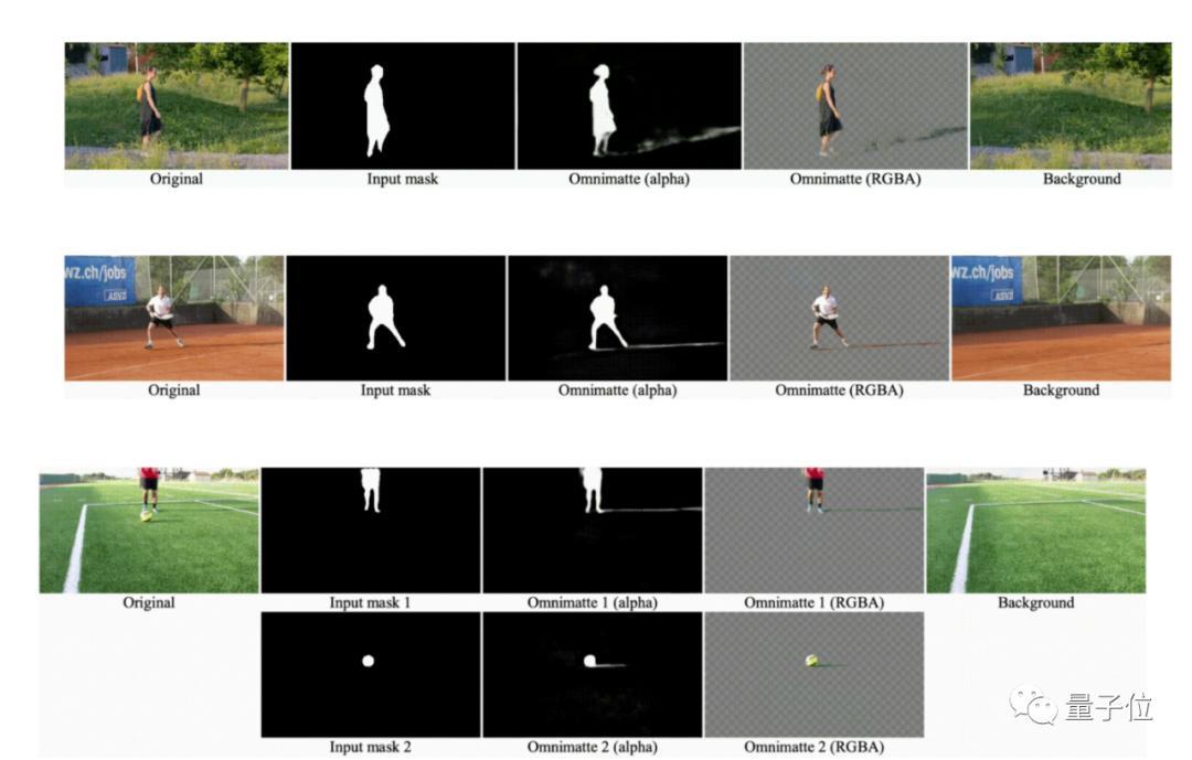 谷歌最新视频抠图术:影子烟雾都能抠,添加水印更顺滑,UP主剪辑利器
